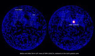 These maps, both centered on the north galactic pole, show how the sky looks at gamma-ray energies above 100 million electron volts (MeV). Left: The sky during a three-hour interval prior to the detection of GRB 130427A. Right: A three-hour interval starting 2.5 hours before the burst and ending 30 minutes into the event, illustrating its brightness relative to the rest of the gamma-ray sky. GRB 130427A was located in the constellation Leo near its border with Ursa Major, whose brightest stars form the familiar Big Dipper. For reference, this image includes the stars and outlines of both constellations.  Labeled. Credit: NASA/DOE/Fermi LAT Collaboration