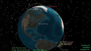 This animation shows the IRIS 620kmx670km, approximate 98 degree inclination, sun-synchronous, polar orbit.  Each 97 minute revolution results in 14-15 orbits per day on average and allows for long stretches of uninterrupted or eclipse free solar viewing. Credit: Analytical Graphics, Inc., STK/Lockheed-Martin/IRIS
