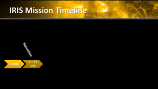 This animation shows the timeline of activities for the IRIS mission.   Following launch, during the initial orbits, the spacecraft