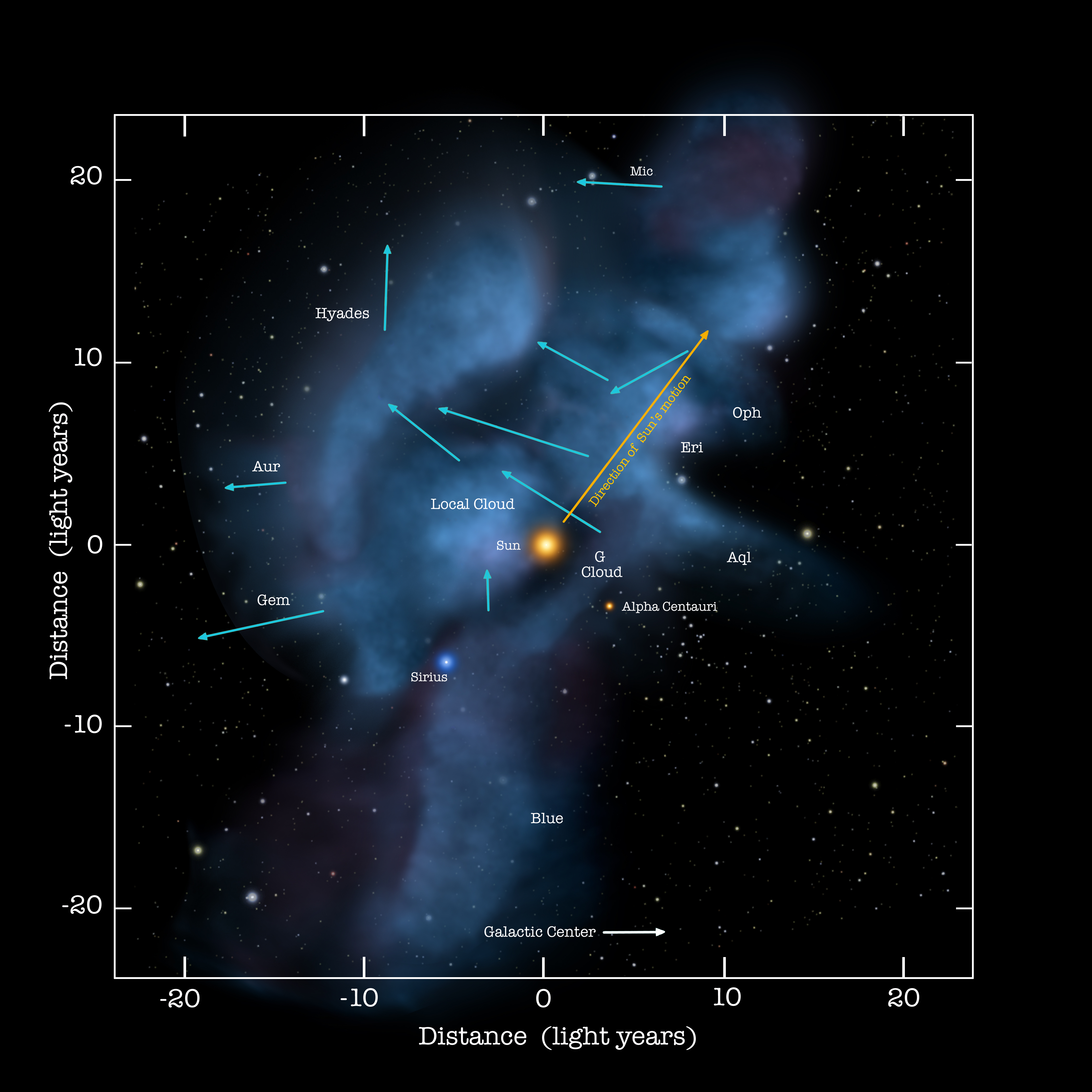 Gms Ibex Provides First View Of The Solar Systems Tail Universe Today System Diagram 4184x4184 Jpeg 22 Mb