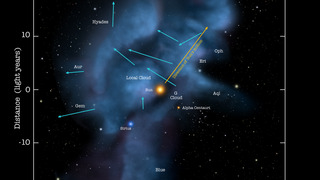 Link to Related Story entitled: IBEX Provides First View Of the Solar System's Tail