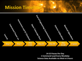 This timeline shows the IRIS mission timeline for the nominal two year mission including the transition from engineering checkout, science calibrations, to fully operational science observing. Credit: NASA Ames Research Center/IRIS
