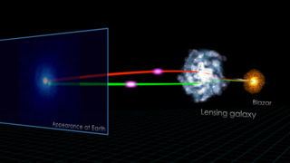 Link to Recent Story entitled: First Gamma-ray Measurement of a Gravitational Lens