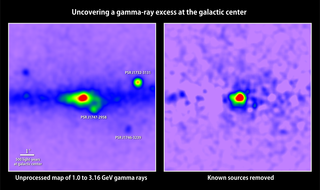 Side-by-side maps, with labels. At left is a map of gamma rays with energies between 1 and 3.16 GeV detected in the galactic center by Fermi's LAT; red indicates the greatest number. Prominent pulsars are labeled. Removing all known gamma-ray sources (right) reveals excess emission that may arise from dark matter annihilations. Credit: T. Linden (Univ. of Chicago)