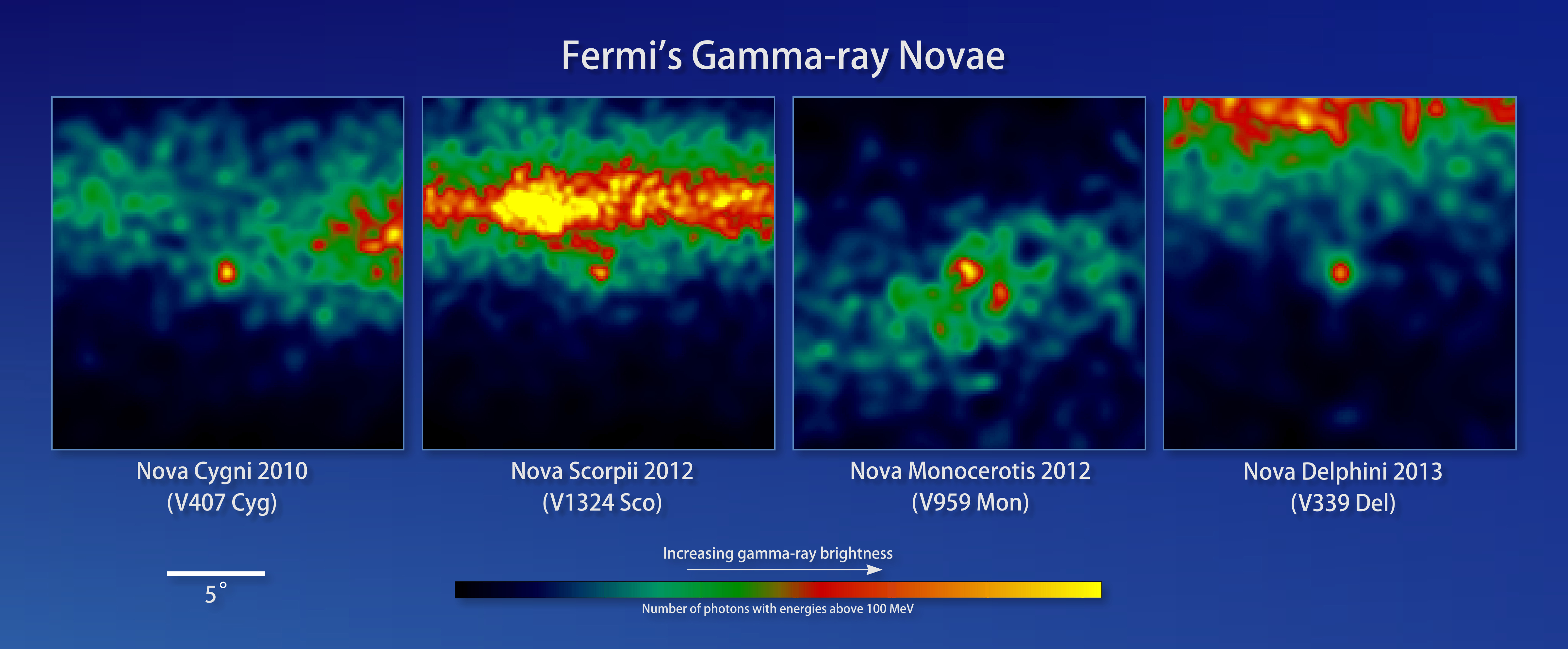 gms: fermi reveals novae as a new class <br> of gamma-ray sources