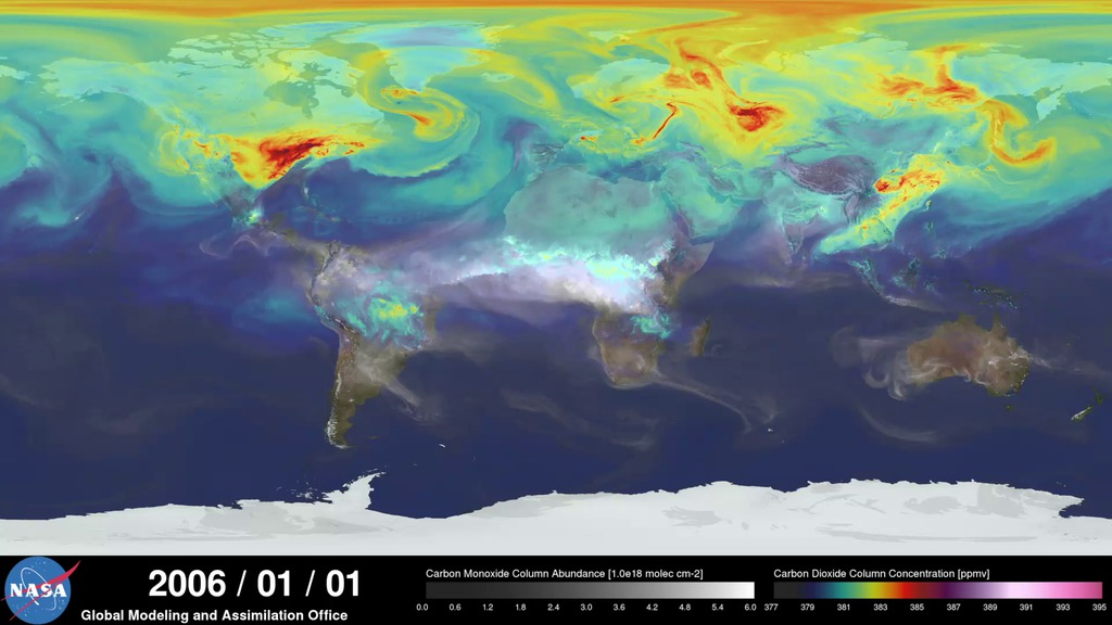 gms a year in the life of earth s co2