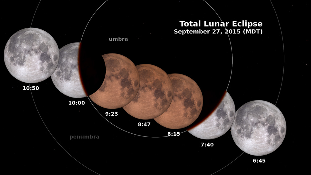 Nasa viz total lunar eclipse diagram showing the moon at various stages of the eclipse with times in central daylight time cdt ccuart Image collections