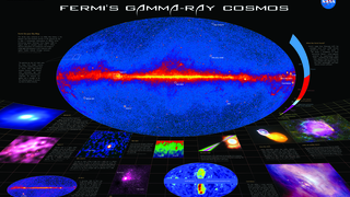 Link to Related Story entitled: Poster: Fermi's Gamma-ray Cosmos
