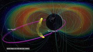 Link to Recent Story entitled: Supercharging the Radiation Belts