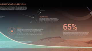Link to Recent Story entitled: MAVEN Reveals Mars Argon Loss to Space
