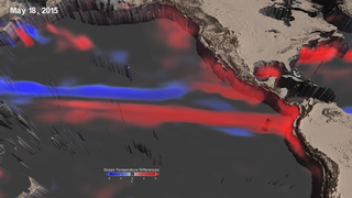 Link to Recent Story entitled: A 3D Look at the 2015 El Niño