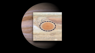 Link to Recent Story entitled: Jupiter's Great Red Spot Shrinks and Grows