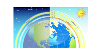 Link to Popular Story entitled: Ionosphere Graphics
