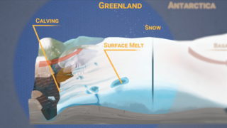 Link to Related Story entitled: Mass Balance of Ice Sheets