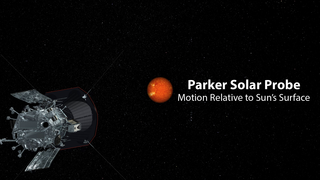 Link to Popular Story entitled: Parker Solar Probe Path Across Sun's Surface