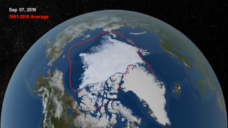 Link to Recent Story entitled: Arctic Sea Ice Reaches 2019 Minimum Extent