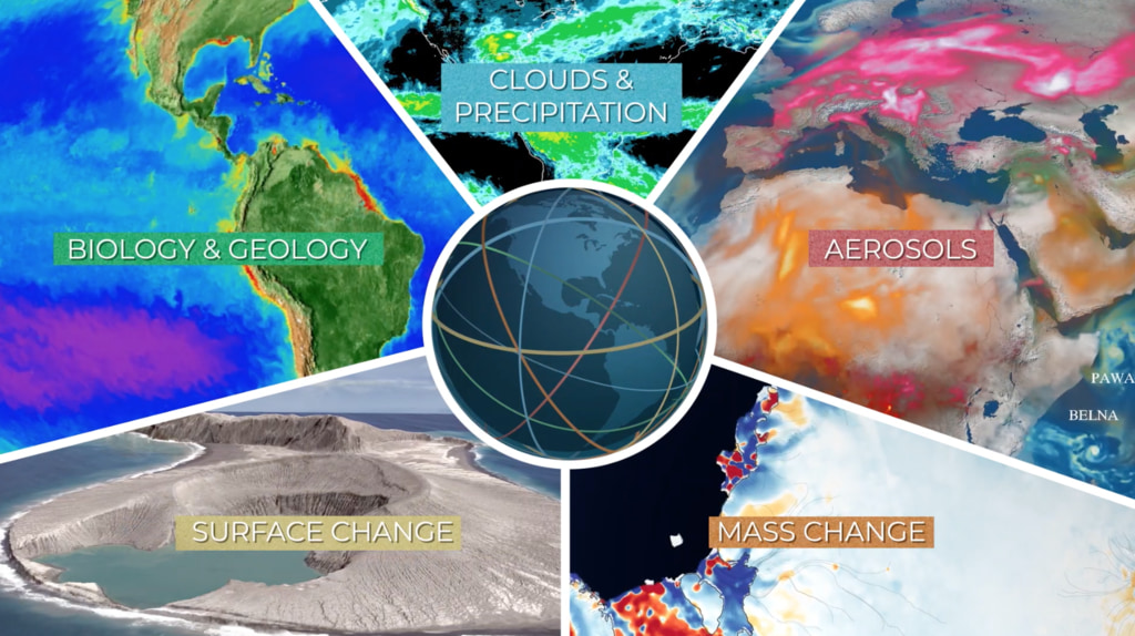 How NASA Satellites Help Model the Future of Climate