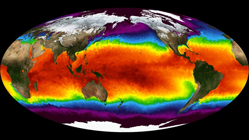 hyperwall multi scale ultra high resolution sea surface temperature