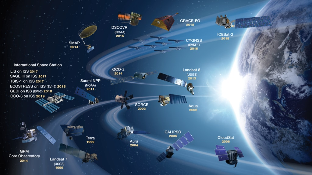Hyperwall NASA Earth Science Division Missions - Current satellite image of world