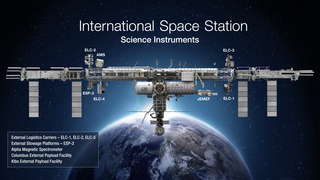 Link to Recent Story entitled: NASA Science Facilities on the International Space Station