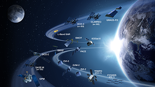 NASA's Earth-observing satellite missions planned to ...