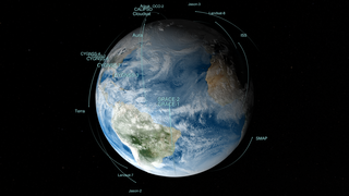 Link to Recent Story entitled: Current Earth Observing Fleet