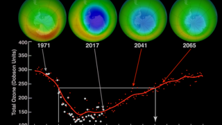 Link to Recent Story entitled: The Antarctic Ozone Hole Will Recover