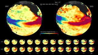 Link to Recent Story entitled: El Niño Watch 2015