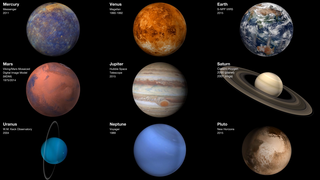 Link to Related Story entitled: Our Solar System