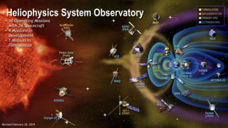 Link to Recent Story entitled: NASA's Heliophysics Fleet