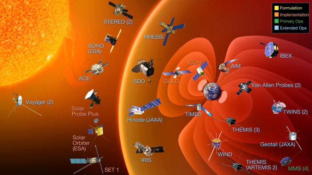 Hyperwall: NASA's Heliophysics Fleet