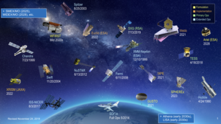 Link to Recent Story entitled: NASA's Astrophysics Fleet