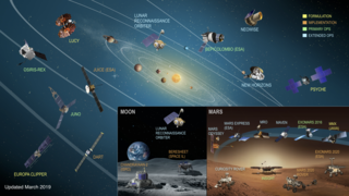 Link to Recent Story entitled: NASA's Planetary Fleet