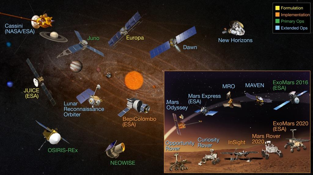 Hyperwall: NASA's Planetary Fleet