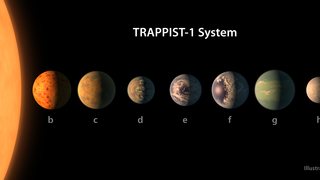 Link to Recent Story entitled: TRAPPIST-1 Exoplanet Lineup