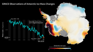 Link to Recent Story entitled: Antarctic Ice Loss 2002-2016