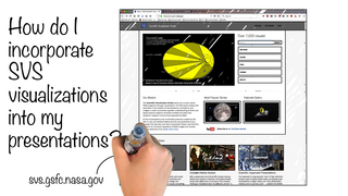 Link to Recent Story entitled: Whiteboard Video - How to Incorporate SVS Content into Presentations