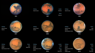 Link to Recent Story entitled: Hubble Observations of the Red Planet