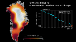 Link to Recent Story entitled: Greenland Ice Mass Loss 2002-2020